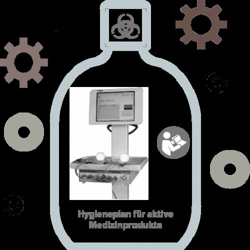 Hygienekonzept für Praxen – Hygienekonzept für Medizinprodukte