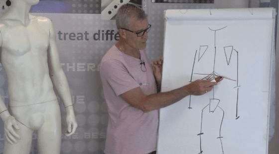 reflexmuskel-mikrostrom