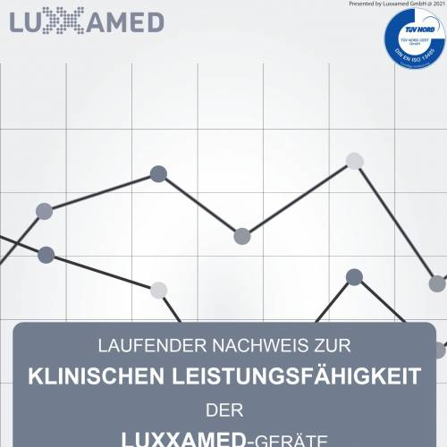 Study Luxxamed Microcurrent Detection